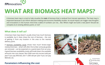 What Are Biomass Heat Maps?