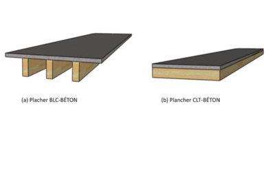 Optimisation des dalles structurales en composites bois-béton